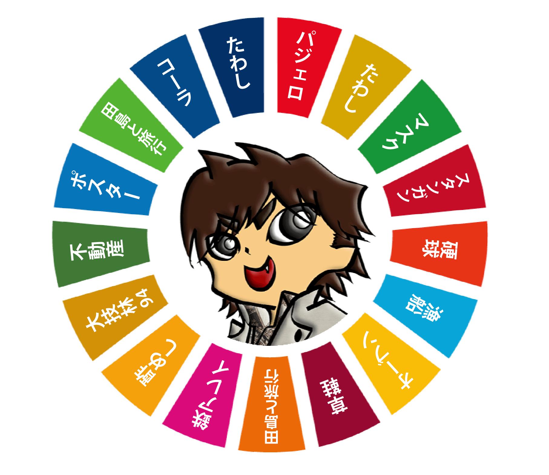 多田卓也(TURBO)作SDGs-TarCoon